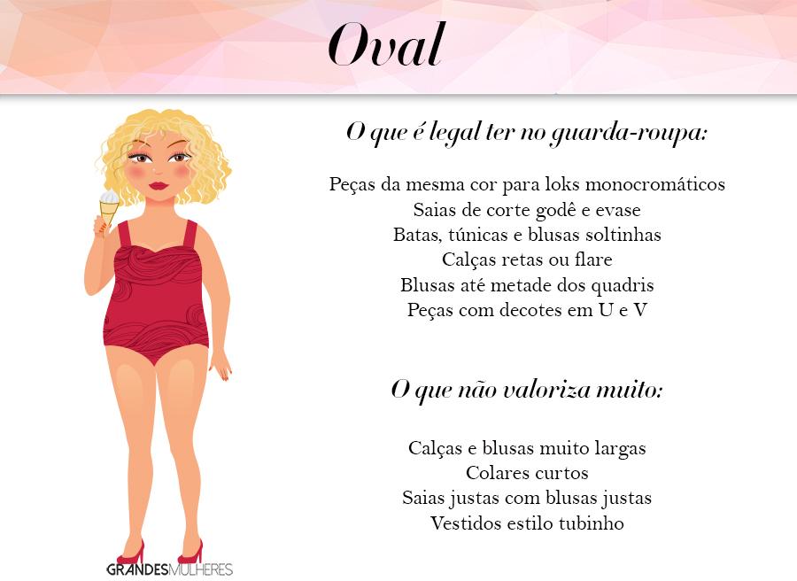 tipos de corpo - oval - grandes mulheres